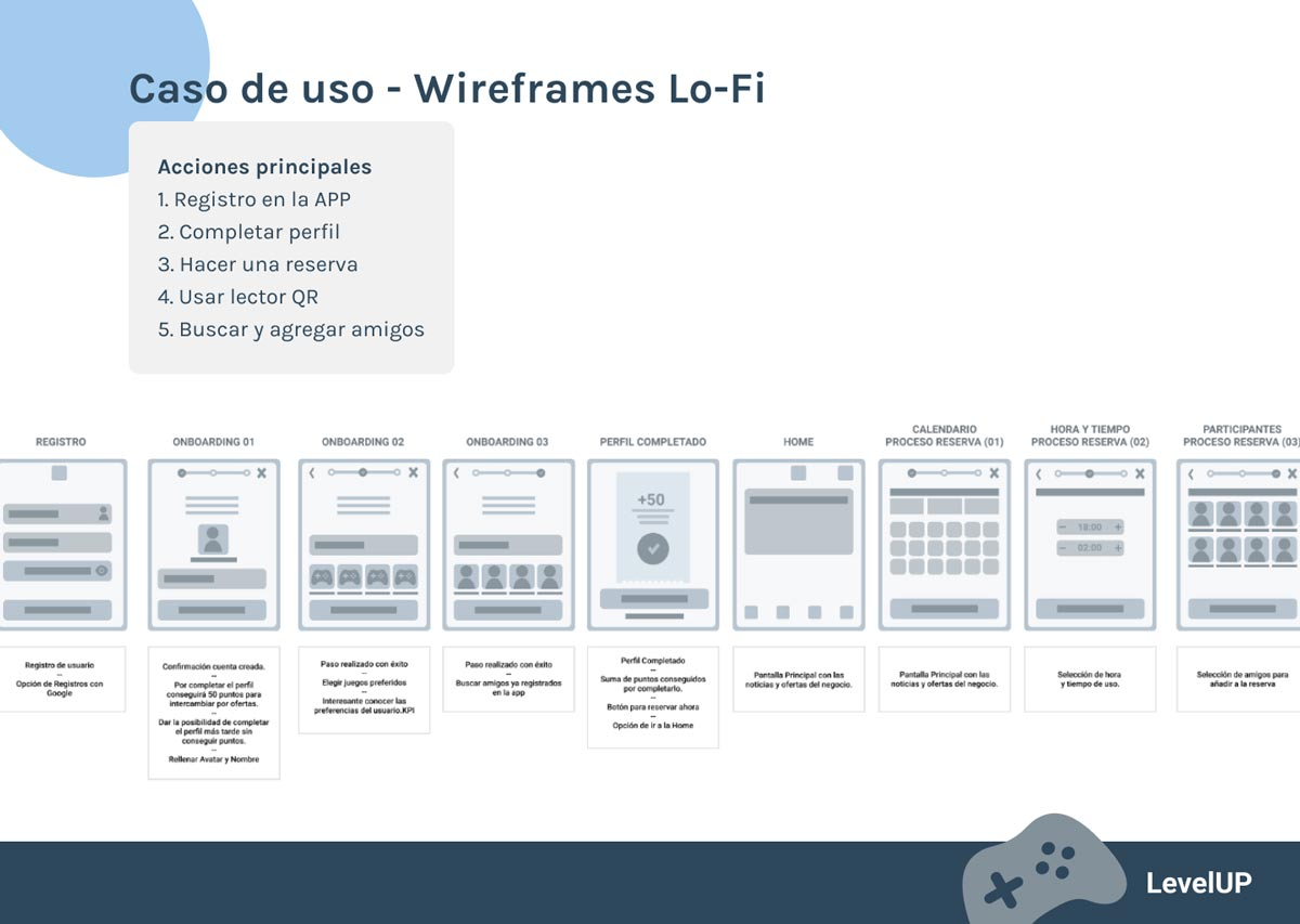LevelUP - Wireframes Lo-Fi